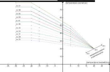 [Obrazek: wykres.png]