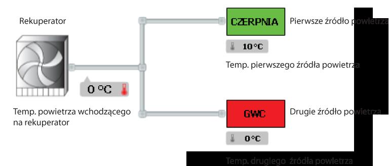 [Obrazek: schemat_2.png]