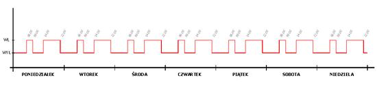 [Obrazek: harmonogram_cyrkulacji_cwu_small.png]