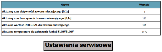 [Obrazek: menu_serwis.png]