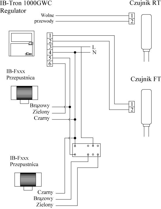 IB-Fxxx - Przepustnica z siłownikiem elektrycznym